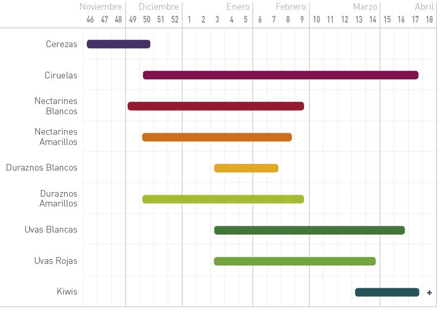 14-grafico-programascomerciales